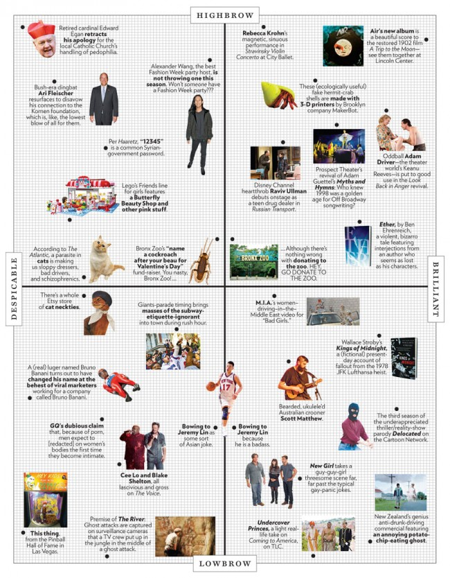 Project Shellter Makes NY Mag's Approval Matrix!